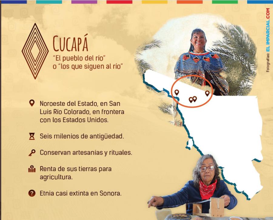 El pueblo Cucapá