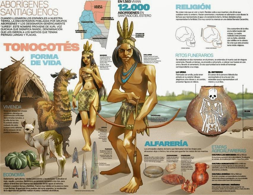 pueblo Tonocotés